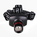 Q3 Cree LED Camping Lamp Zoom Focus Waterproof Adjustable Headlight